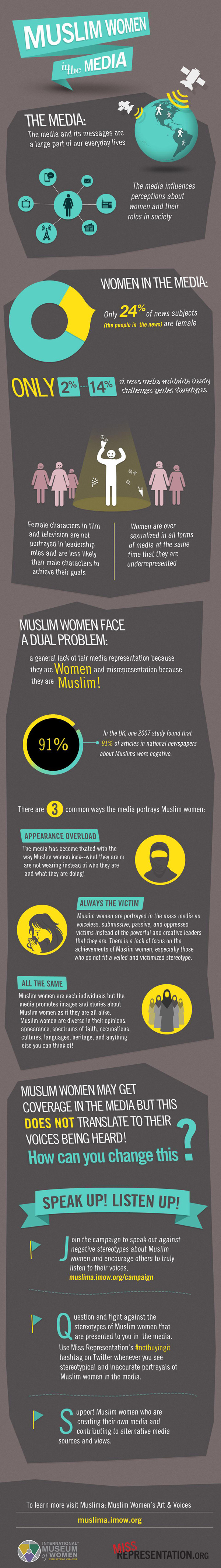 muslim-on-media-infography